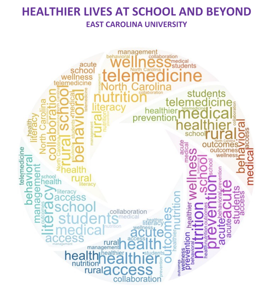 ECU Healthier Lives at School and Beyond